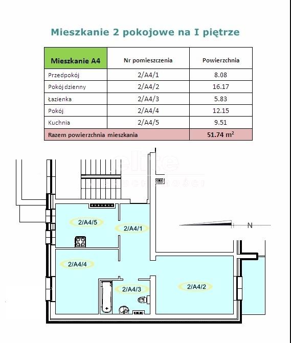 Mieszkania na sprzedaż NOWE WARPNO